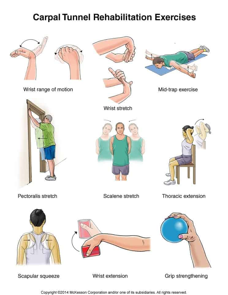 Carpal Tunnel Stretches - Mississauga Pain Clinic