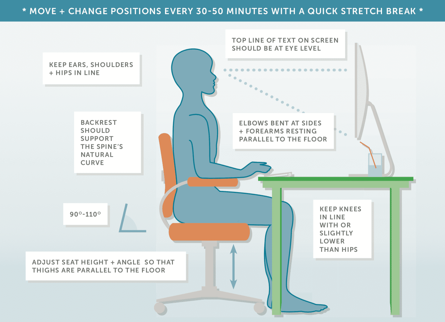 office ergonomics Learn how good posture and correct positioning of home office furniture can help  avert injury for people over 50 years old.