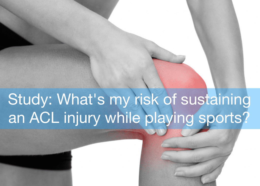 a report on my acl injury An anterior cruciate ligament (acl) tear is an injury to the knee commonly affecting athletes, such as soccer players, basketball players, skiers, and.