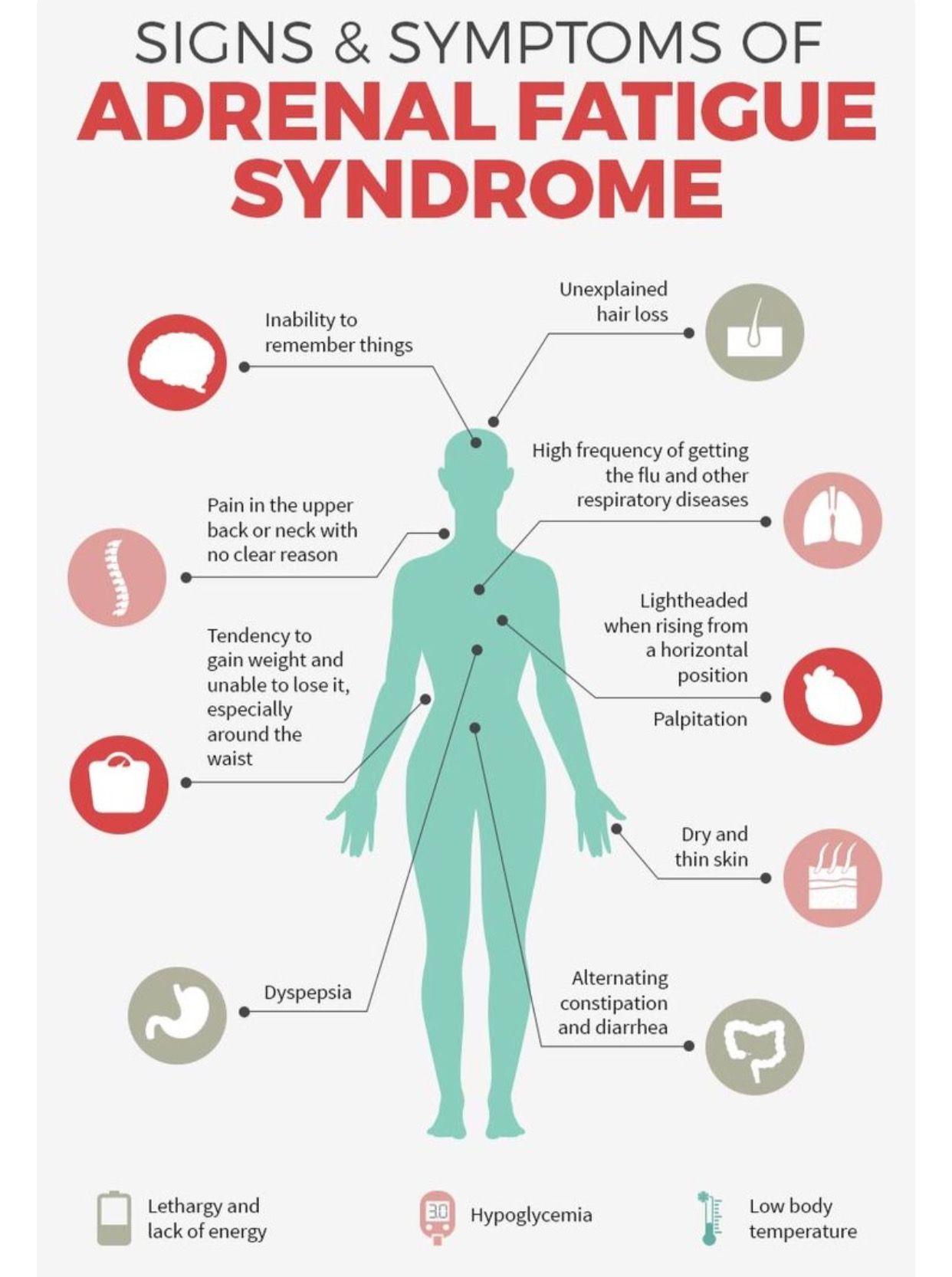 Symptoms of adrenal fatigue syndrome